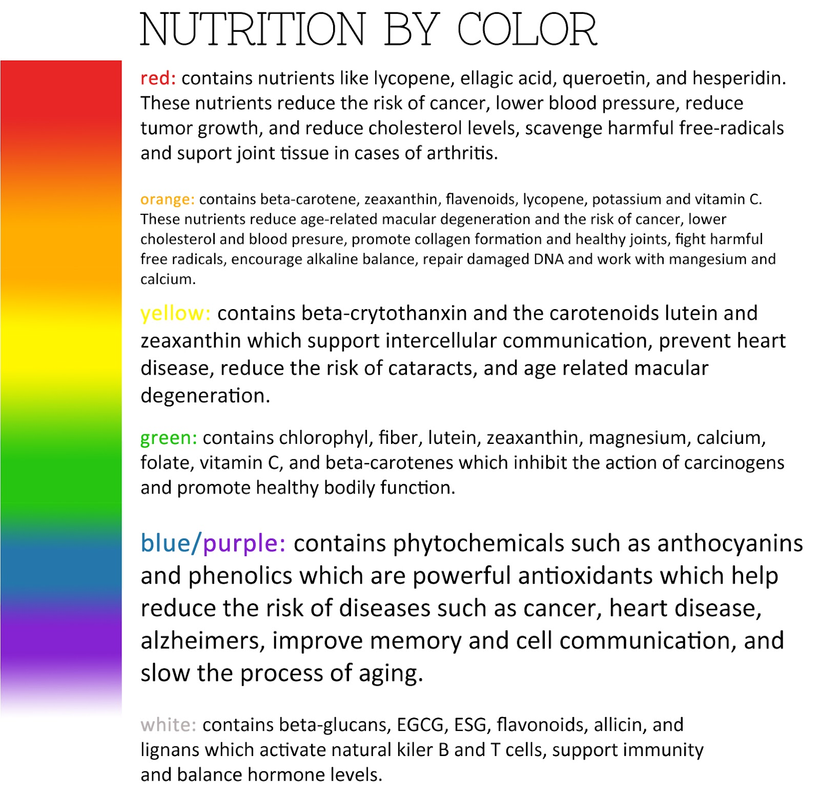 nutrition-by-color